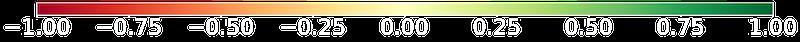 NDVI color bar